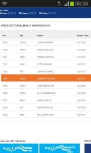 My 1st Half Marathon Result